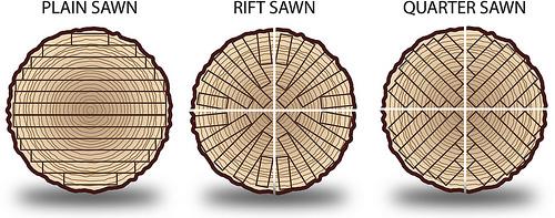 Wood Cut Magnus Anderson Hardwood Flooring